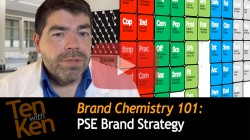 Brand Chemistry 101