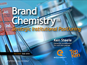 Brand Chemistry™: Strategic Institutional Positioning