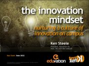The Innovation Mindset