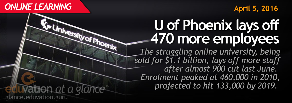 U of Phoenix lays off 470 more employees