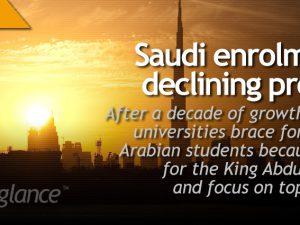 Saudi-Declines