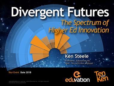 Divergent Futures