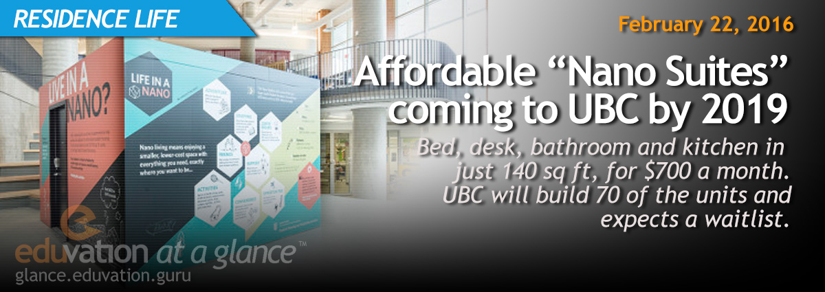 "Affordable ""Nano Suites"" coming to UBC by 2019"