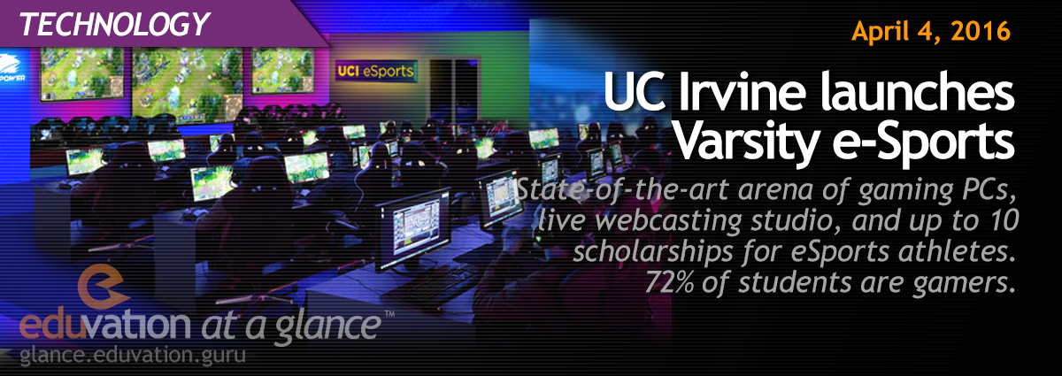 UC Irvine launches Varsity e-Sports