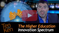 The Higher Ed Innovation Spectrum