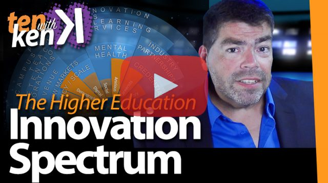 The Higher Education Innovation Spectrum