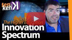 The Higher Education Innovation Spectrum